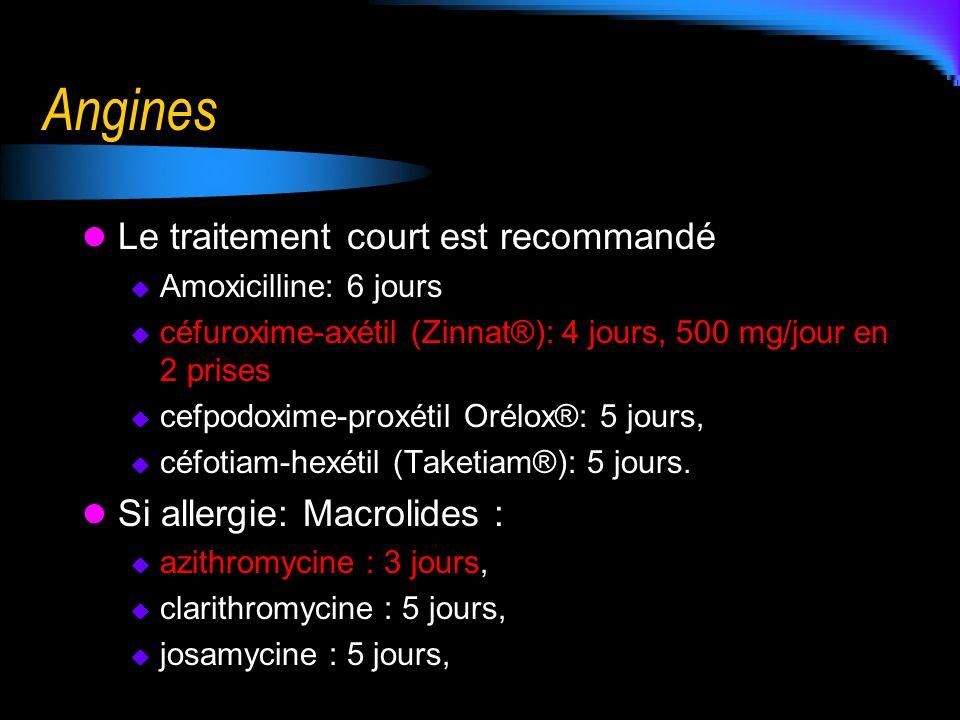Angines Le traitement court est recommandé Amoxicilline: 6 jours céfuroxime-axétil (Zinnat®): 4 jours, 500 mg/jour en 2 prises cefpodoxime-proxétil Or
