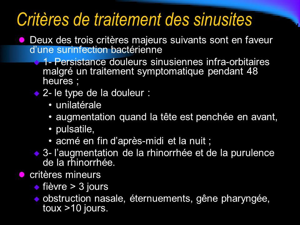 Critères de traitement des sinusites Deux des trois critères majeurs suivants sont en faveur dune surinfection bactérienne 1- Persistance douleurs sin