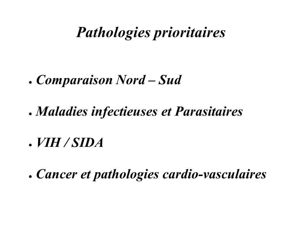 Pathologies prioritaires Comparaison Nord – Sud Maladies infectieuses et Parasitaires VIH / SIDA Cancer et pathologies cardio-vasculaires