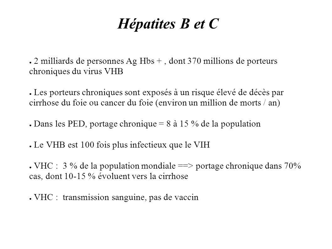 Hépatites B et C 2 milliards de personnes Ag Hbs +, dont 370 millions de porteurs chroniques du virus VHB Les porteurs chroniques sont exposés à un ri