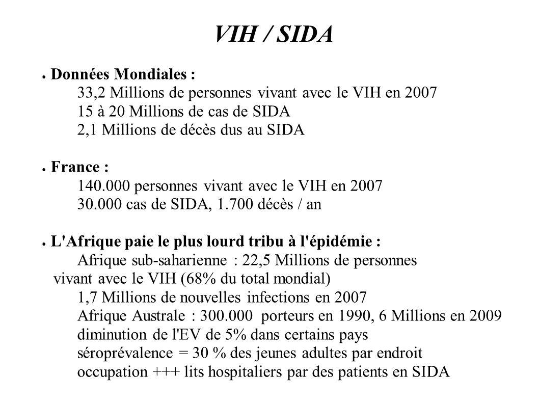 VIH / SIDA Données Mondiales : 33,2 Millions de personnes vivant avec le VIH en 2007 15 à 20 Millions de cas de SIDA 2,1 Millions de décès dus au SIDA