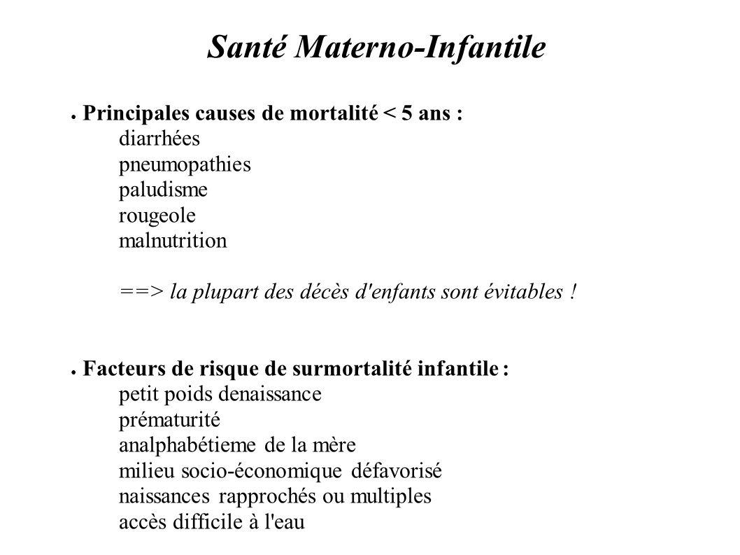 Santé Materno-Infantile Principales causes de mortalité < 5 ans : diarrhées pneumopathies paludisme rougeole malnutrition ==> la plupart des décès d'e