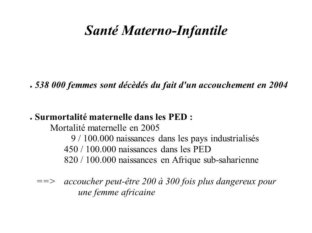 Santé Materno-Infantile 538 000 femmes sont décèdés du fait d'un accouchement en 2004 Surmortalité maternelle dans les PED : Mortalité maternelle en 2
