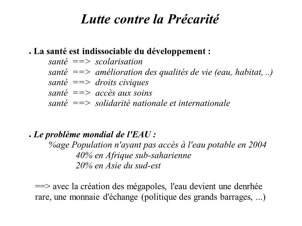 Lutte contre la Précarité La santé est indissociable du développement : santé ==> scolarisation santé ==> amélioration des qualités de vie (eau, habit
