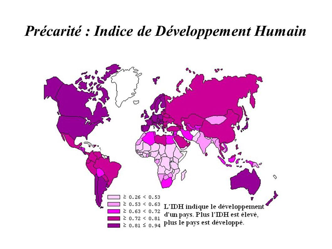 Précarité : Indice de Développement Humain