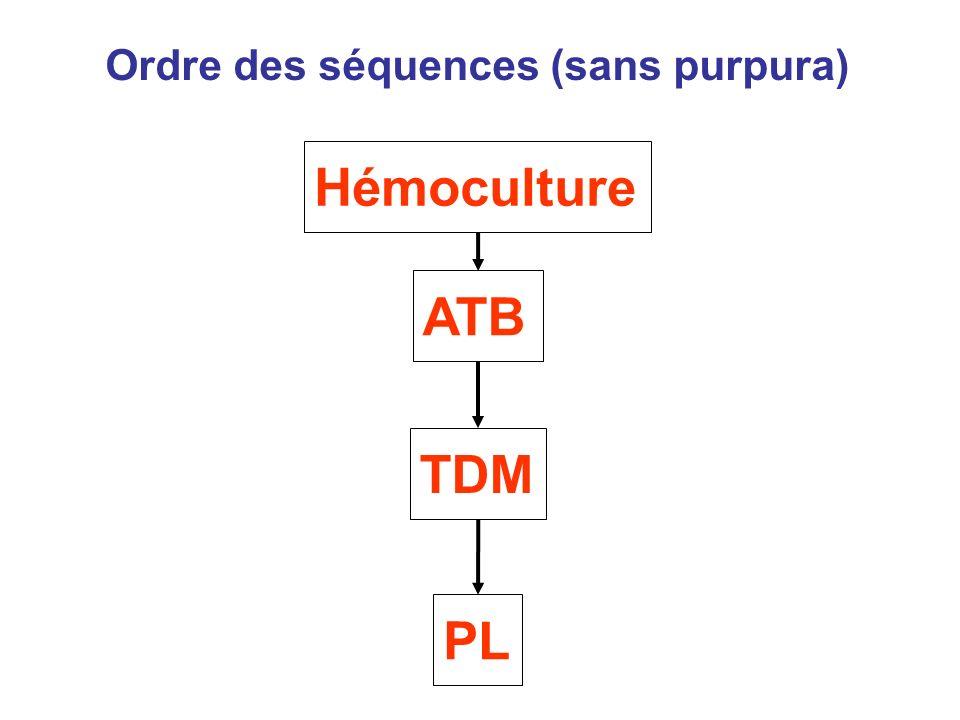 Ordre des séquences (sans purpura) Hémoculture ATB TDM PL
