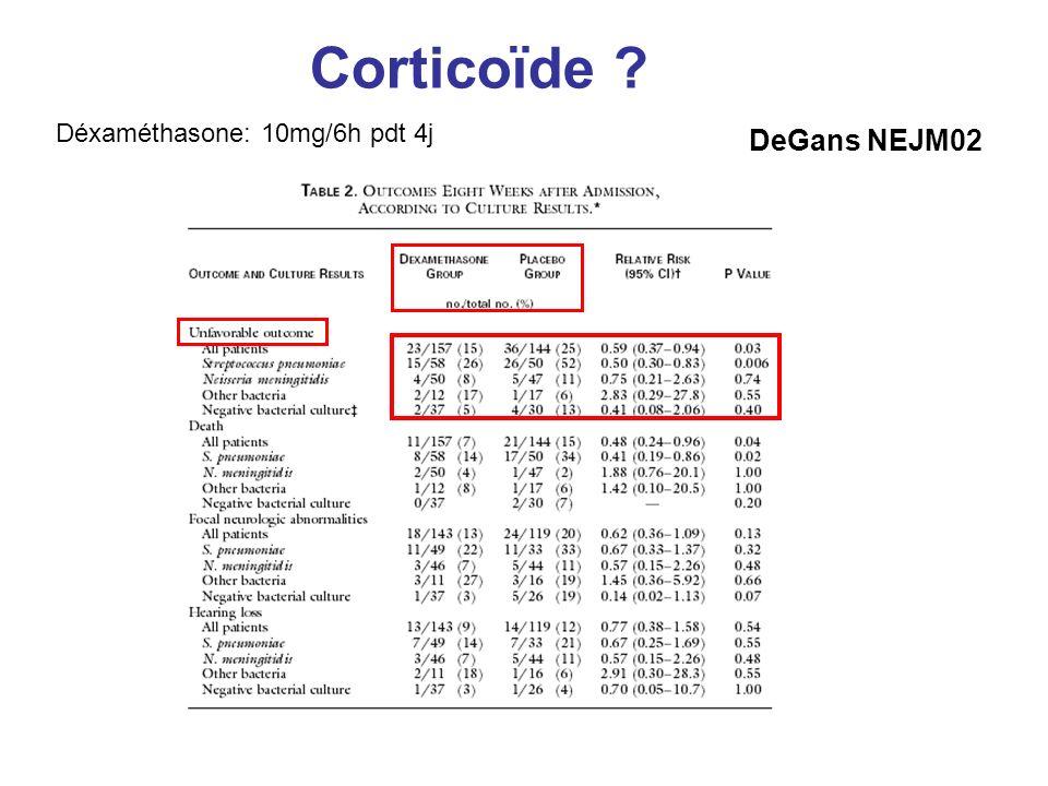 Corticoïde ? DeGans NEJM02 Déxaméthasone: 10mg/6h pdt 4j