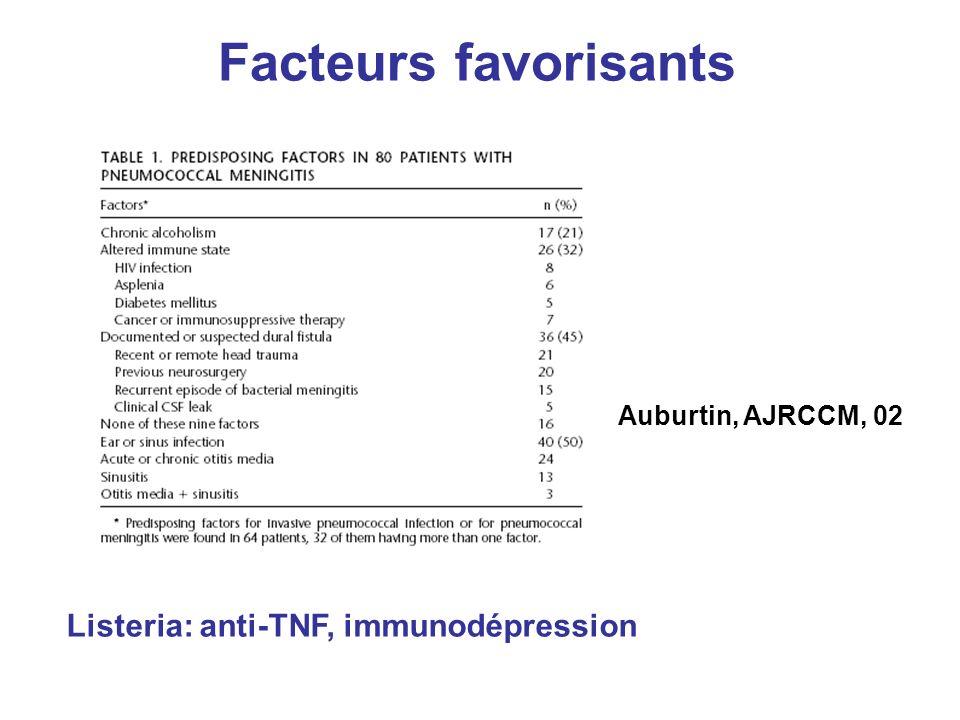Facteurs favorisants Auburtin, AJRCCM, 02 Listeria: anti-TNF, immunodépression