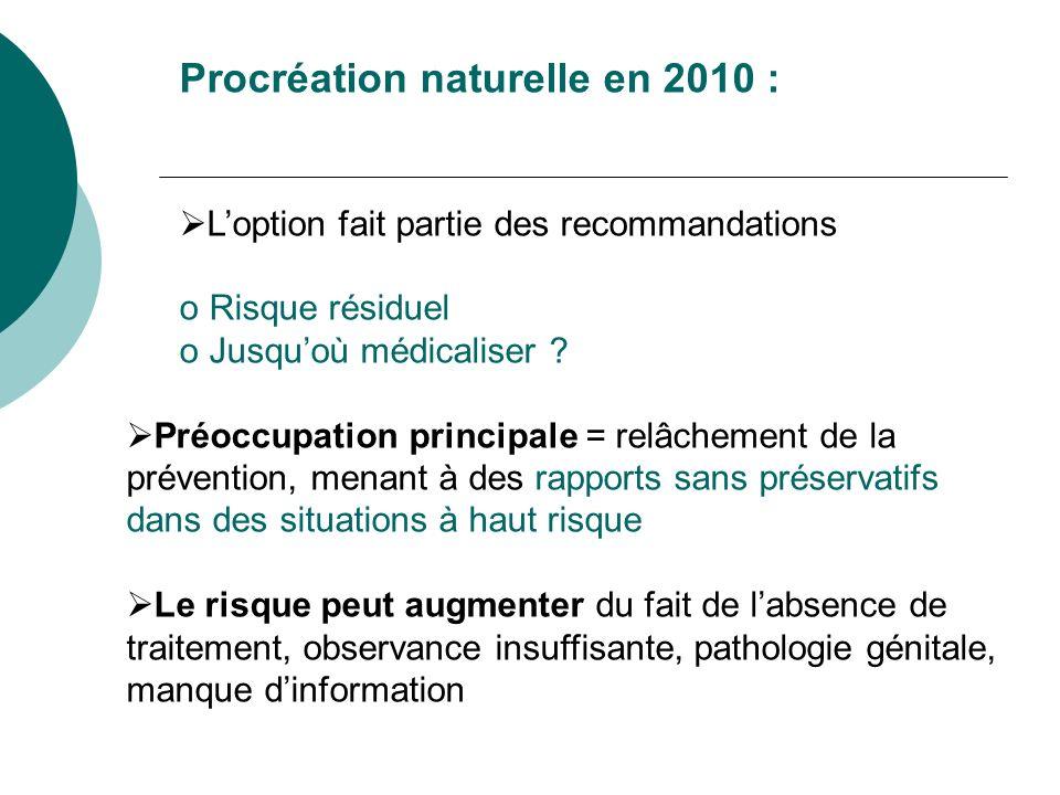 Procréation naturelle en 2010 : Loption fait partie des recommandations o Risque résiduel o Jusquoù médicaliser ? Préoccupation principale = relâcheme