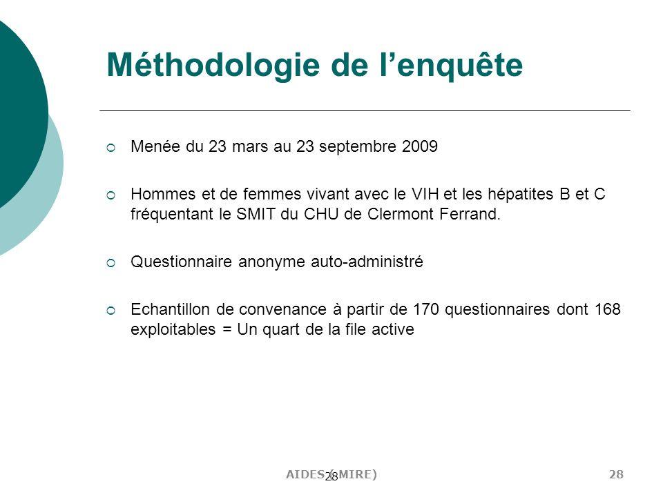 28 Méthodologie de lenquête Menée du 23 mars au 23 septembre 2009 Hommes et de femmes vivant avec le VIH et les hépatites B et C fréquentant le SMIT d