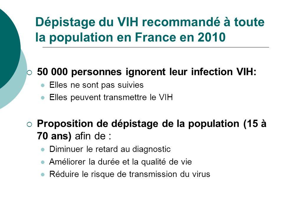 Dépistage du VIH recommandé à toute la population en France en 2010 50 000 personnes ignorent leur infection VIH: Elles ne sont pas suivies Elles peuv