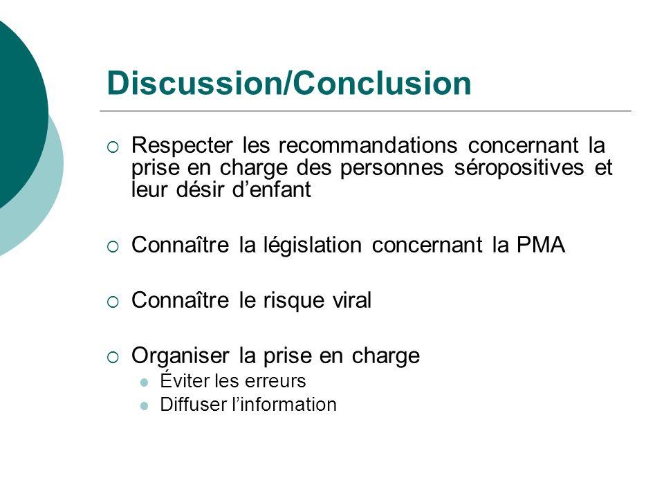 Discussion/Conclusion Respecter les recommandations concernant la prise en charge des personnes séropositives et leur désir denfant Connaître la légis