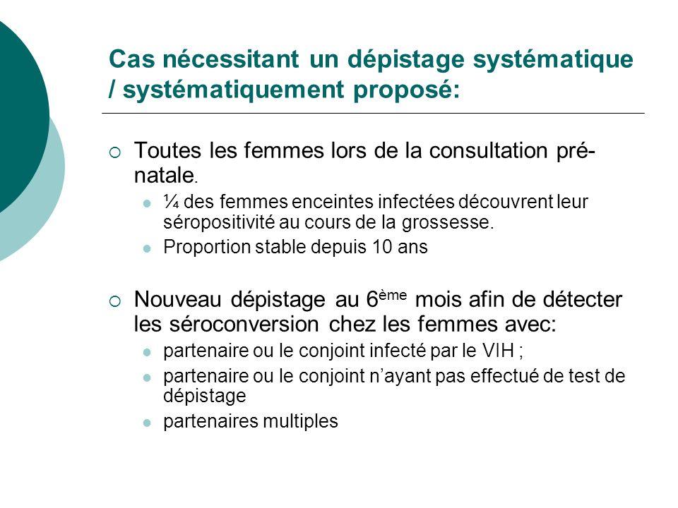Cas nécessitant un dépistage systématique / systématiquement proposé: Toutes les femmes lors de la consultation pré- natale. ¼ des femmes enceintes in