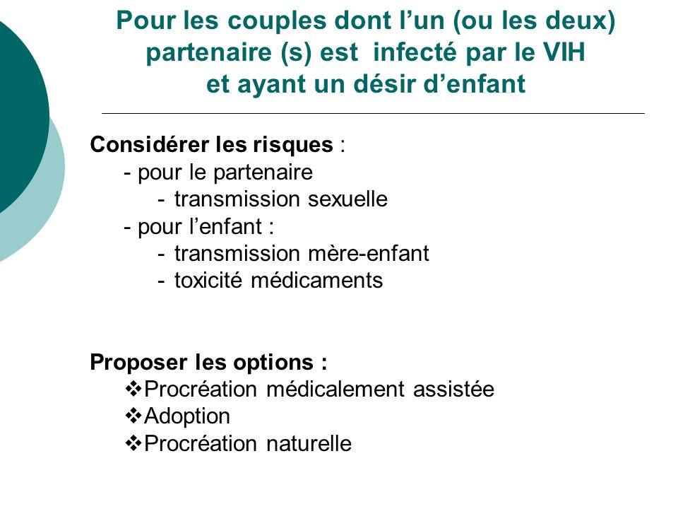 Pour les couples dont lun (ou les deux) partenaire (s) est infecté par le VIH et ayant un désir denfant Considérer les risques : - pour le partenaire