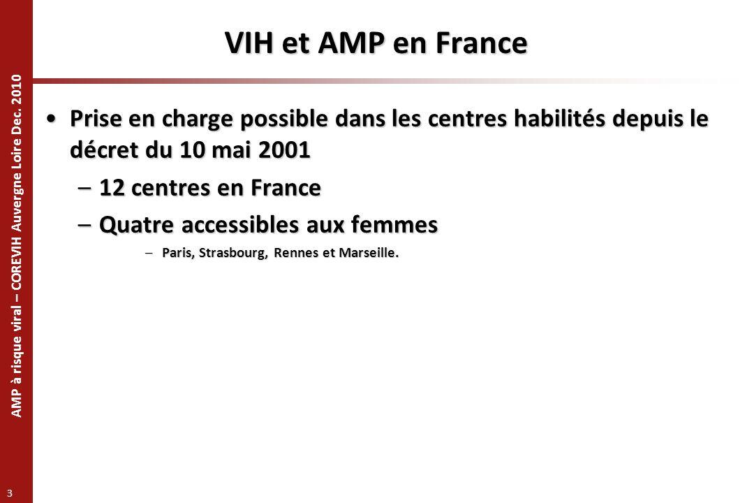 AMP à risque viral – COREVIH Auvergne Loire Dec. 2010 3 Prise en charge possible dans les centres habilités depuis le décret du 10 mai 2001Prise en ch