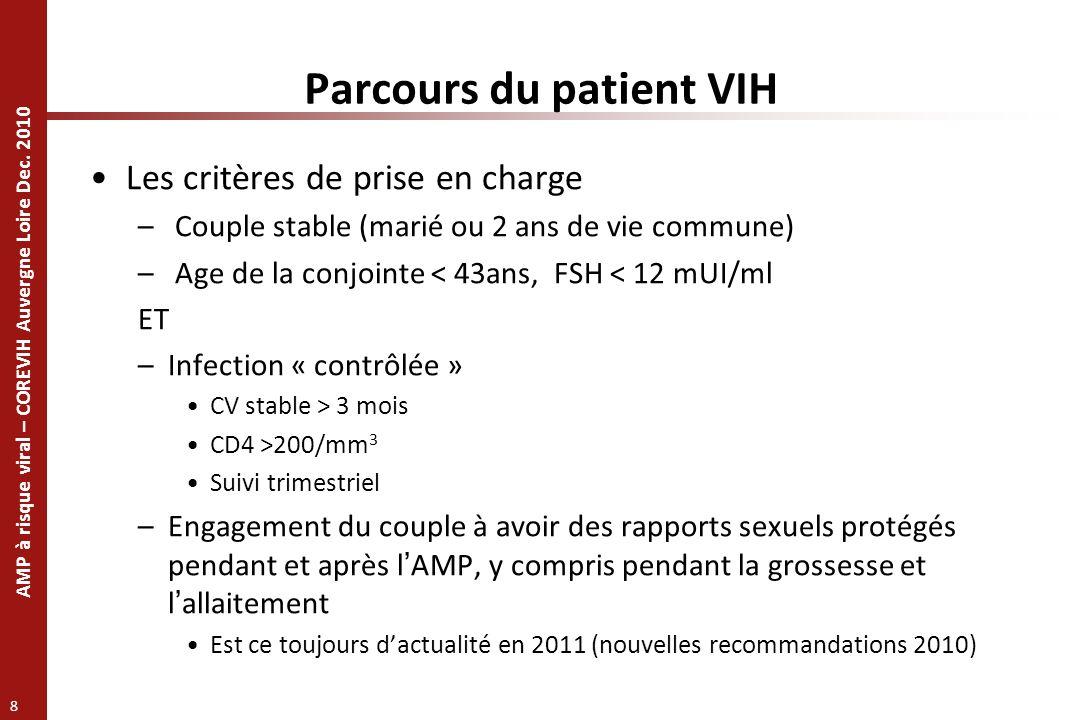 AMP à risque viral – COREVIH Auvergne Loire Dec. 2010 8 Les critères de prise en charge – Couple stable (marié ou 2 ans de vie commune) – Age de la co
