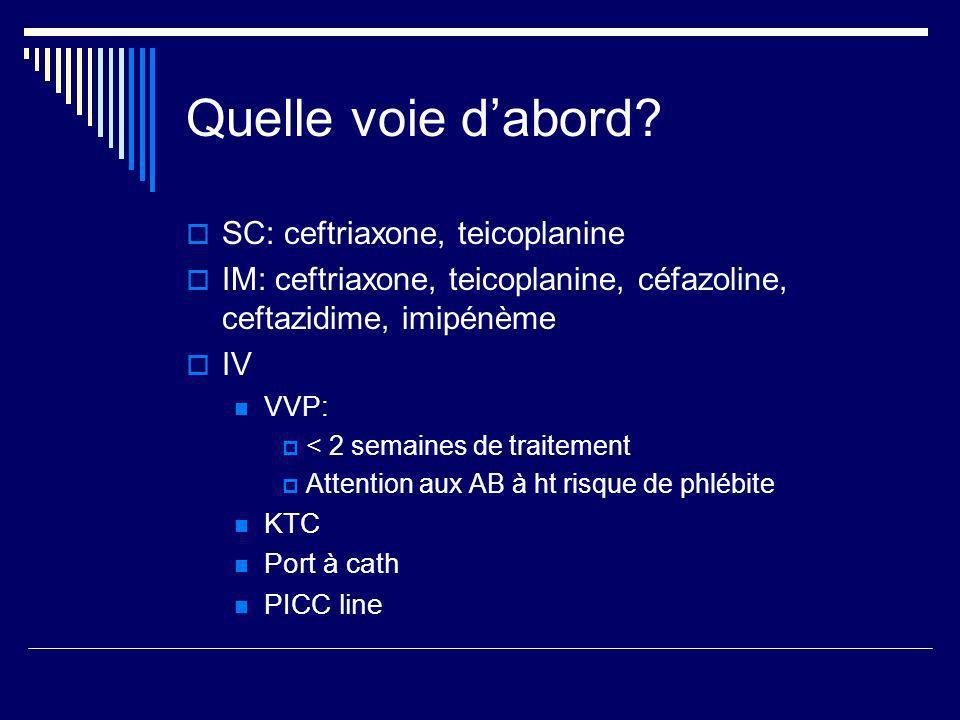 Quelle voie dabord? SC: ceftriaxone, teicoplanine IM: ceftriaxone, teicoplanine, céfazoline, ceftazidime, imipénème IV VVP: < 2 semaines de traitement