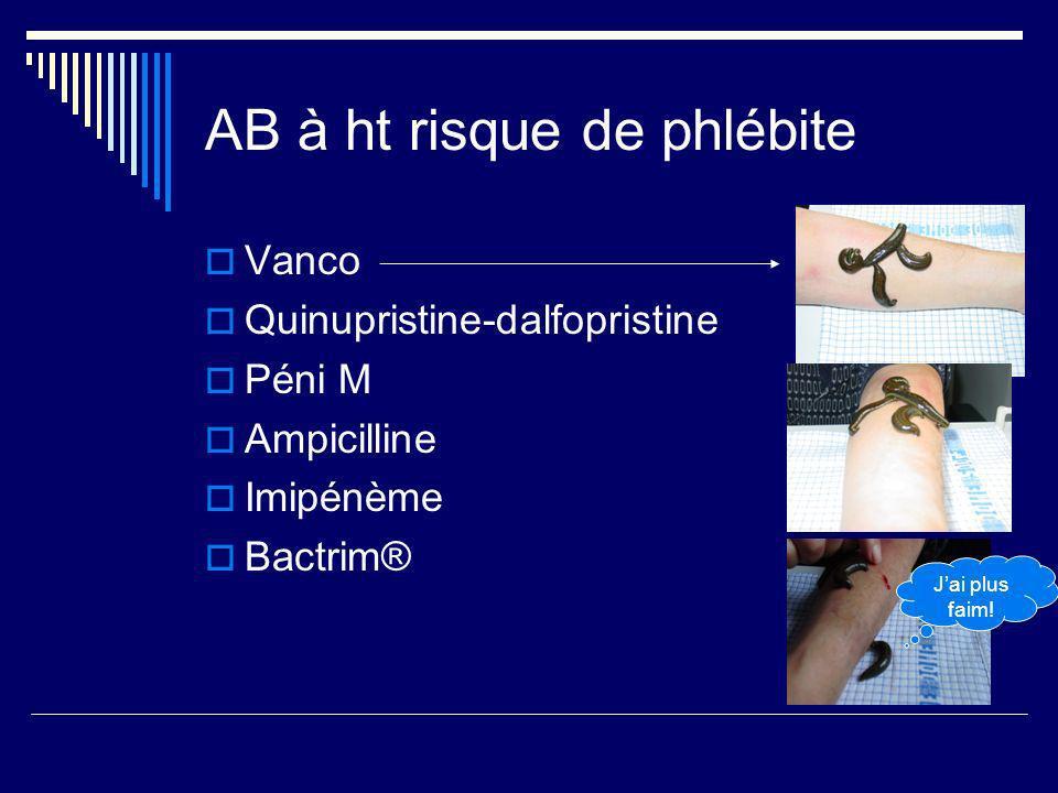 AB à ht risque de phlébite Vanco Quinupristine-dalfopristine Péni M Ampicilline Imipénème Bactrim® Jai plus faim!
