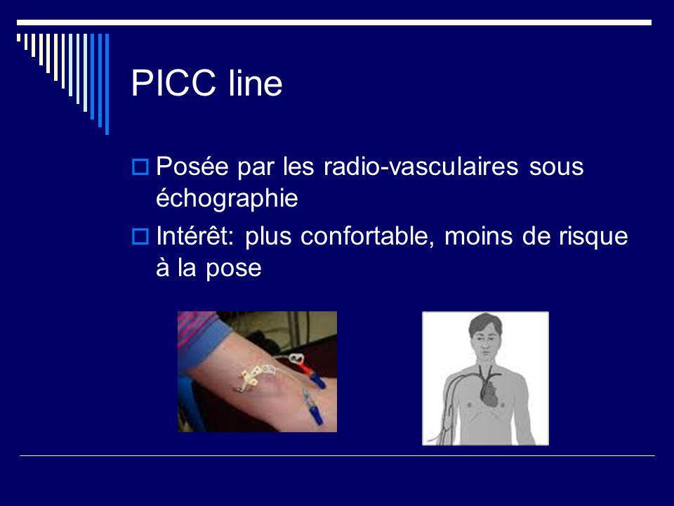 PICC line Posée par les radio-vasculaires sous échographie Intérêt: plus confortable, moins de risque à la pose