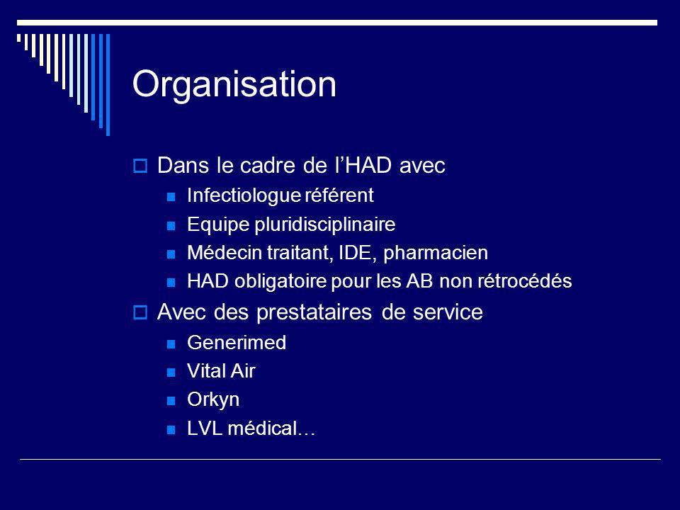 Organisation Dans le cadre de lHAD avec Infectiologue référent Equipe pluridisciplinaire Médecin traitant, IDE, pharmacien HAD obligatoire pour les AB non rétrocédés Avec des prestataires de service Generimed Vital Air Orkyn LVL médical…