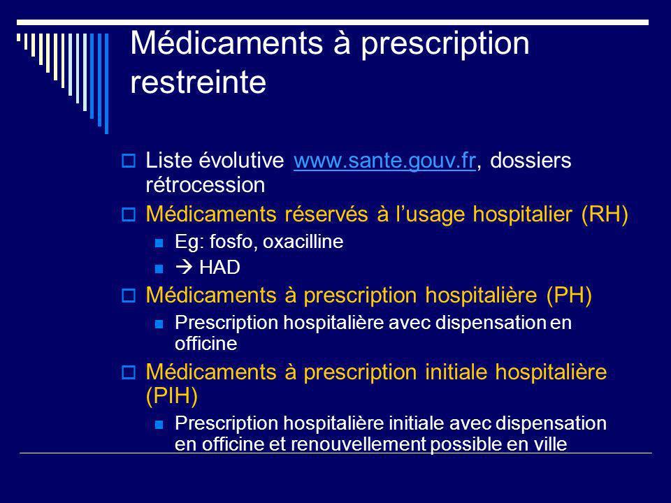 Médicaments à prescription restreinte Liste évolutive www.sante.gouv.fr, dossiers rétrocessionwww.sante.gouv.fr Médicaments réservés à lusage hospital