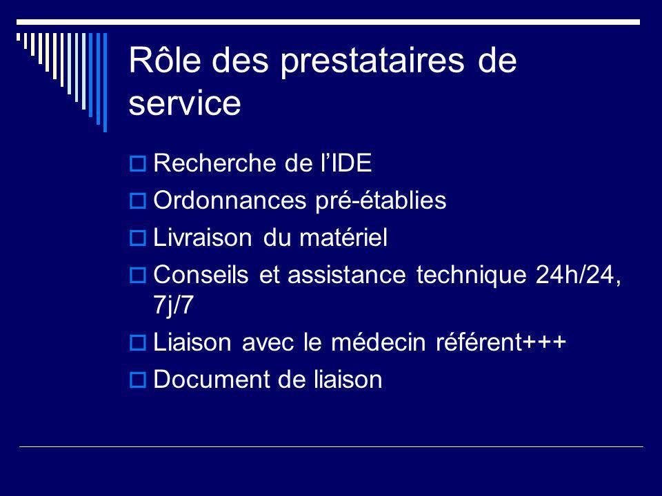 Rôle des prestataires de service Recherche de lIDE Ordonnances pré-établies Livraison du matériel Conseils et assistance technique 24h/24, 7j/7 Liaison avec le médecin référent+++ Document de liaison