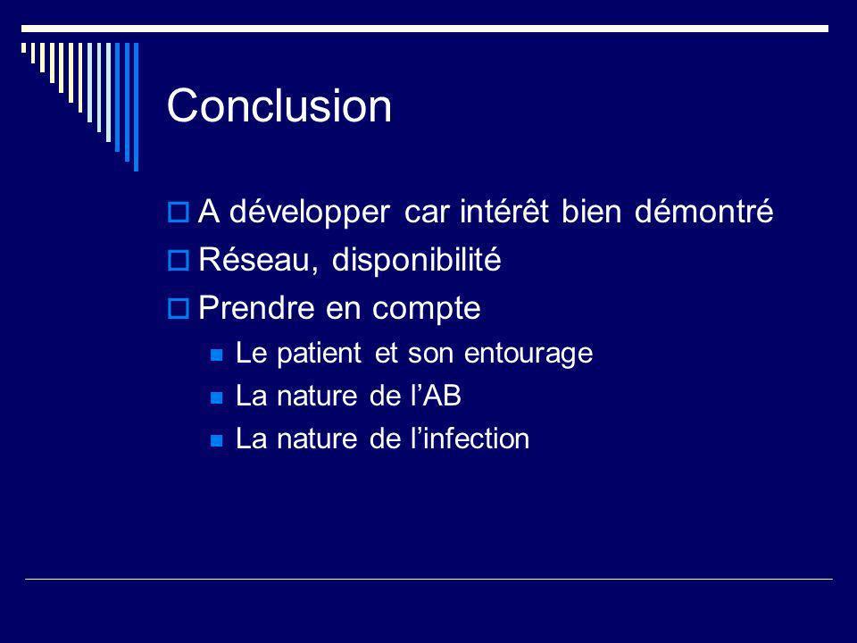 Conclusion A développer car intérêt bien démontré Réseau, disponibilité Prendre en compte Le patient et son entourage La nature de lAB La nature de linfection