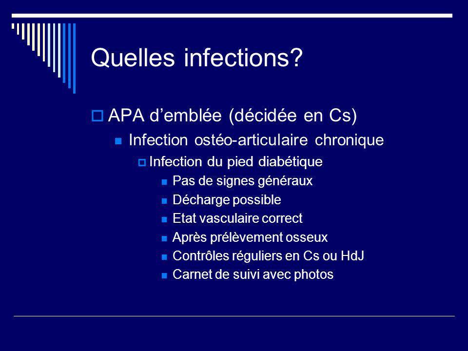 Quelles infections? APA demblée (décidée en Cs) Infection ostéo-articulaire chronique Infection du pied diabétique Pas de signes généraux Décharge pos