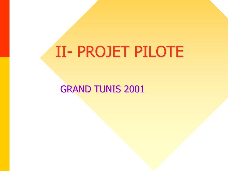 II- PROJET PILOTE GRAND TUNIS 2001