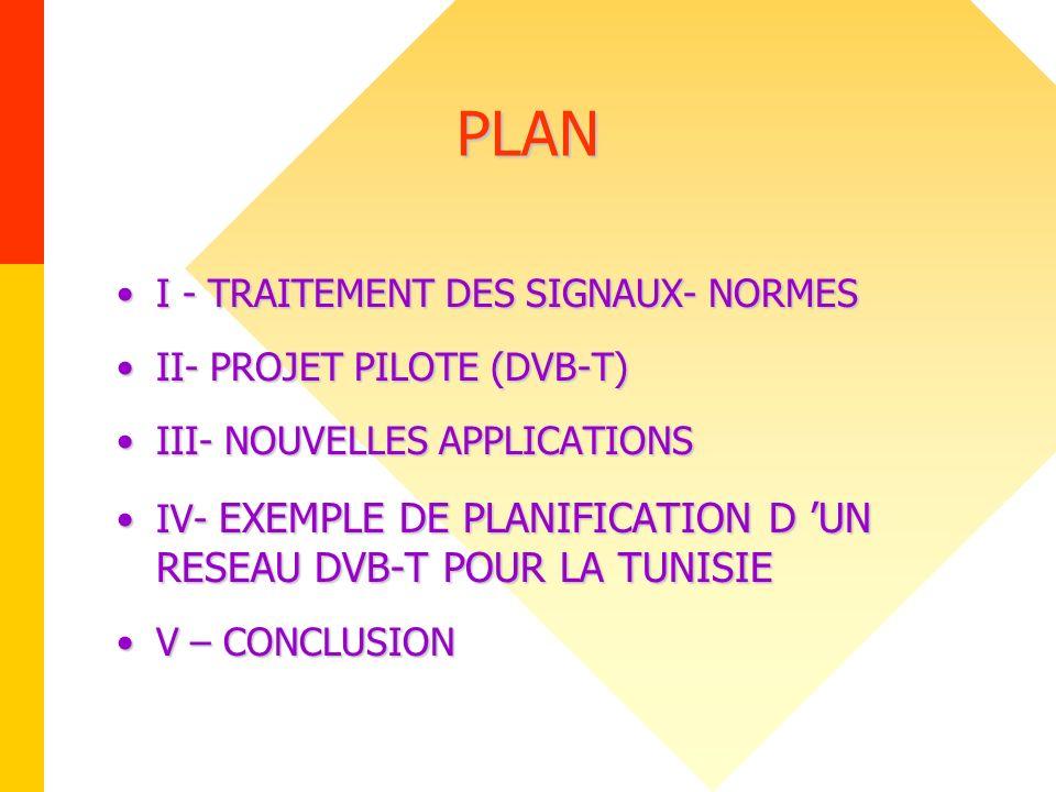 PLAN I - TRAITEMENT DES SIGNAUX- NORMESI - TRAITEMENT DES SIGNAUX- NORMES II- PROJET PILOTE (DVB-T)II- PROJET PILOTE (DVB-T) III- NOUVELLES APPLICATIO
