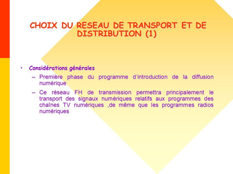 CHOIX DU RESEAU DE TRANSPORT ET DE DISTRIBUTION (1) CHOIX DU RESEAU DE TRANSPORT ET DE DISTRIBUTION (1) Considérations généralesConsidérations général