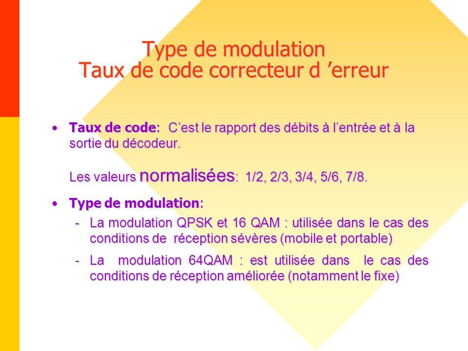 Type de modulation Taux de code correcteur d erreur Taux de code: Cest le rapport des débits à lentrée et à la sortie du décodeur.Taux de code: Cest l