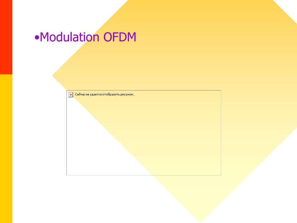 Modulation OFDM