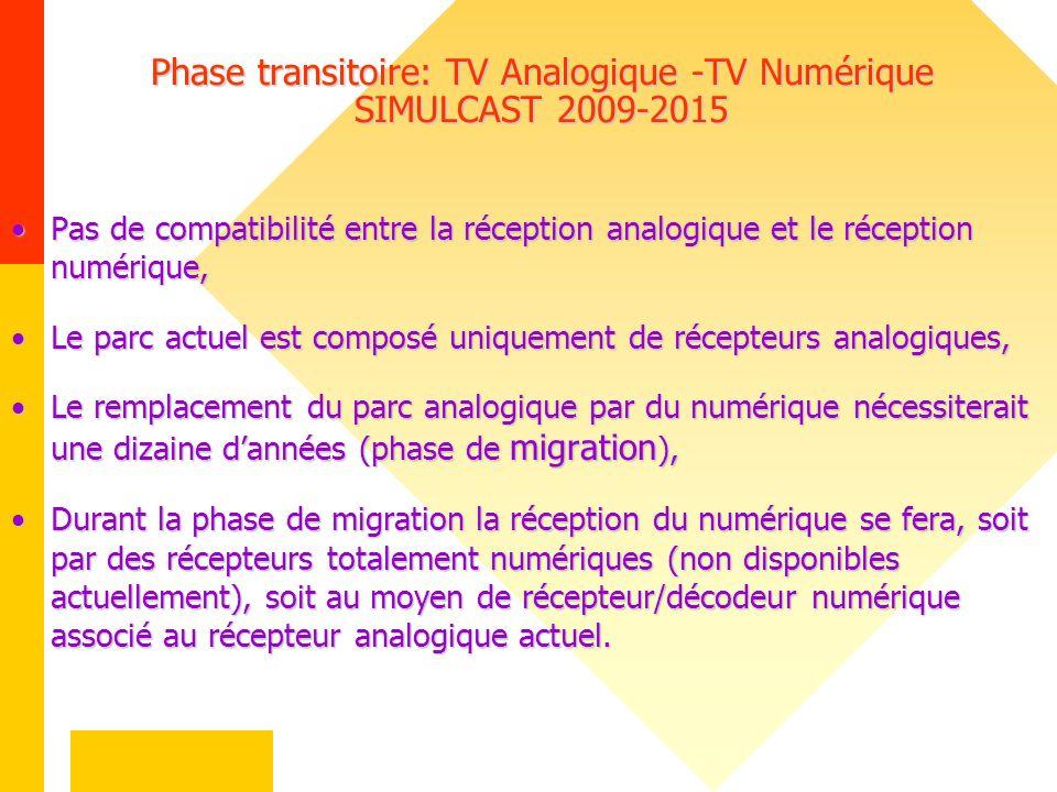Phase transitoire: TV Analogique -TV Numérique SIMULCAST 2009-2015 Pas de compatibilité entre la réception analogique et le réception numérique, Le pa