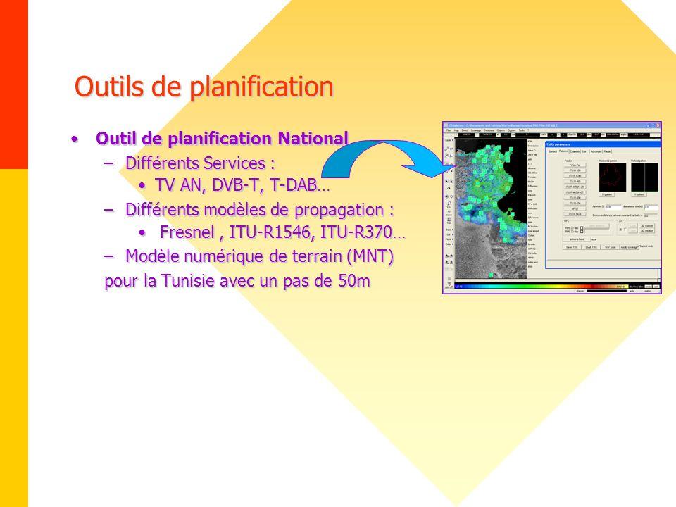 Outils de planification Outil de planification NationalOutil de planification National –Différents Services : TV AN, DVB-T, T-DAB…TV AN, DVB-T, T-DAB…