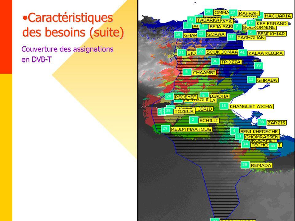 Caractéristiques des besoins (suite)Caractéristiques des besoins (suite) Couverture des assignations en DVB-T