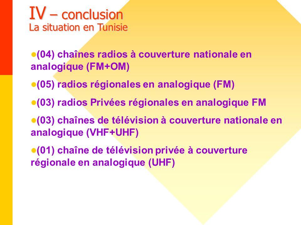 (04) chaînes radios à couverture nationale en analogique (FM+OM) (05) radios régionales en analogique (FM) (03) radios Privées régionales en analogiqu