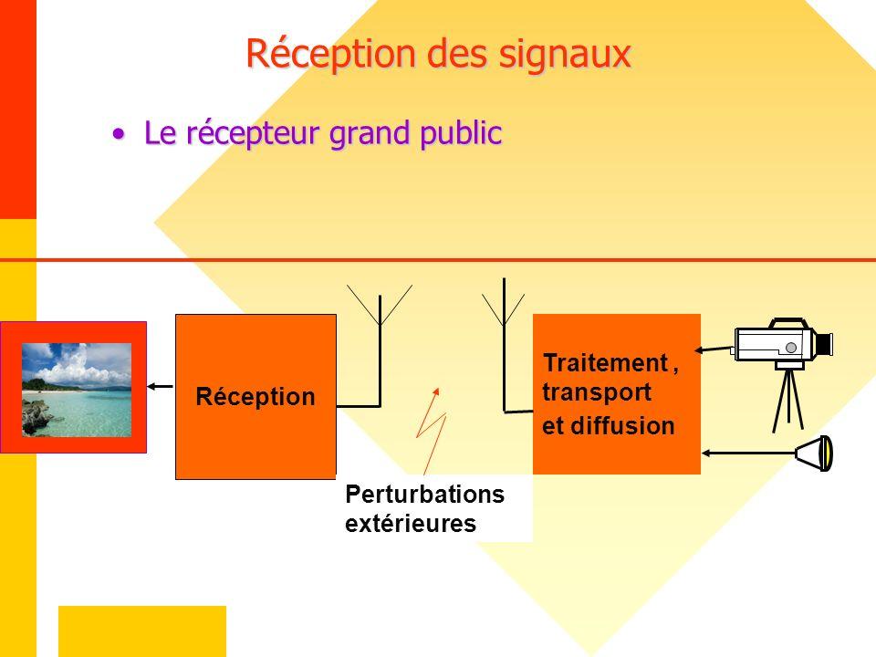 Réception des signaux Le récepteur grand public Traitement, transport et diffusion Réception Perturbations extérieures