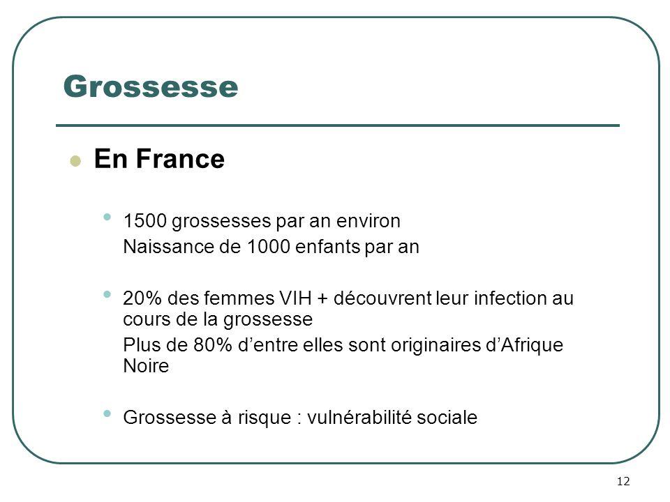 12 Grossesse En France 1500 grossesses par an environ Naissance de 1000 enfants par an 20% des femmes VIH + découvrent leur infection au cours de la g