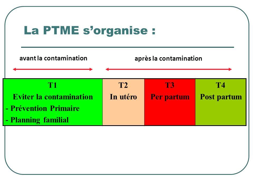 La PTME sorganise : T1 Eviter la contamination - Prévention Primaire - Planning familial T2 In utéro T3 Per partum T4 Post partum après la contaminati