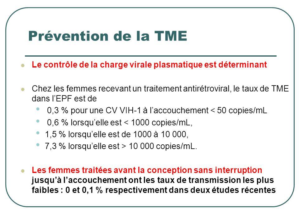 Prévention de la TME Le contrôle de la charge virale plasmatique est déterminant Chez les femmes recevant un traitement antirétroviral, le taux de TME