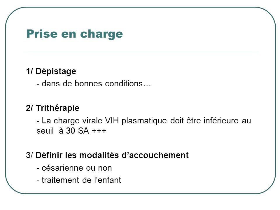 Prise en charge 1/ Dépistage - dans de bonnes conditions… 2/ Trithérapie - La charge virale VIH plasmatique doit être inférieure au seuil à 30 SA +++