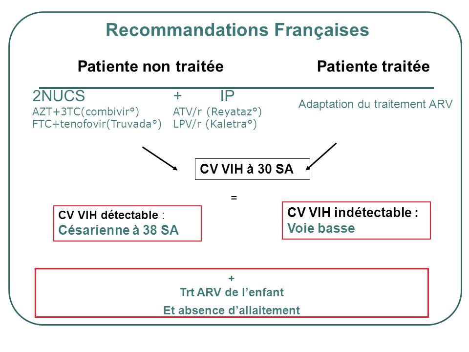 Recommandations Françaises Patiente non traitée 2NUCS+IP AZT+3TC(combivir°) ATV/r (Reyataz°) FTC+tenofovir(Truvada°) LPV/r (Kaletra°) CV VIH détectabl
