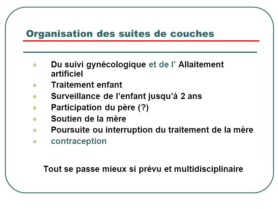 Organisation des suites de couches Du suivi gynécologique et de l Allaitement artificiel Traitement enfant Surveillance de lenfant jusquà 2 ans Partic