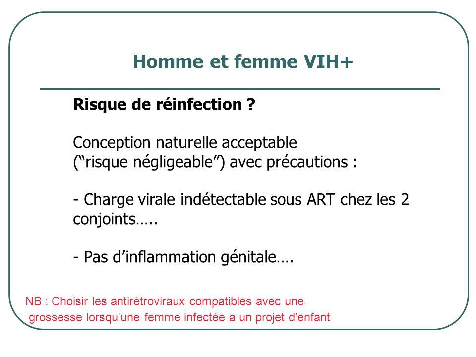 Homme et femme VIH+ Risque de réinfection ? Conception naturelle acceptable (risque négligeable) avec précautions : - Charge virale indétectable sous