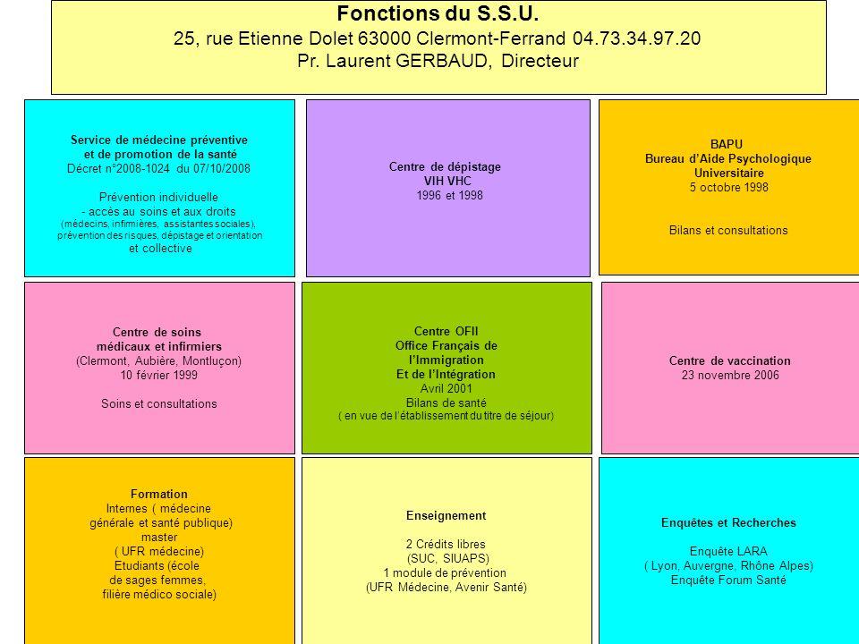 Fonctions du S.S.U. 25, rue Etienne Dolet 63000 Clermont-Ferrand 04.73.34.97.20 Pr. Laurent GERBAUD, Directeur Service de médecine préventive et de pr