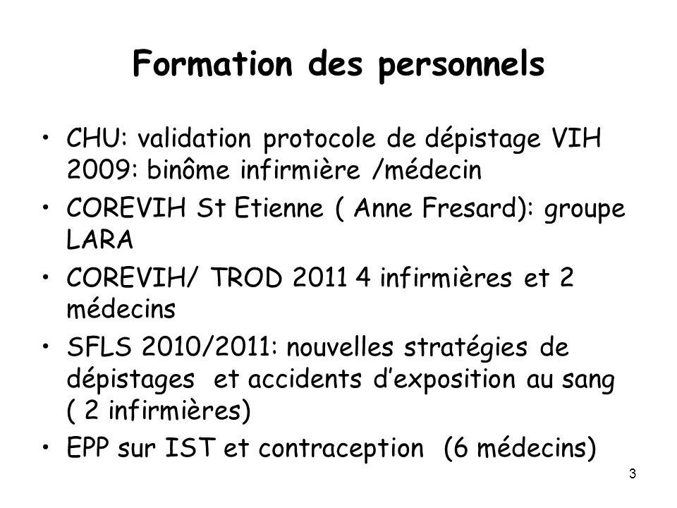 Formation des personnels CHU: validation protocole de dépistage VIH 2009: binôme infirmière /médecin COREVIH St Etienne ( Anne Fresard): groupe LARA C