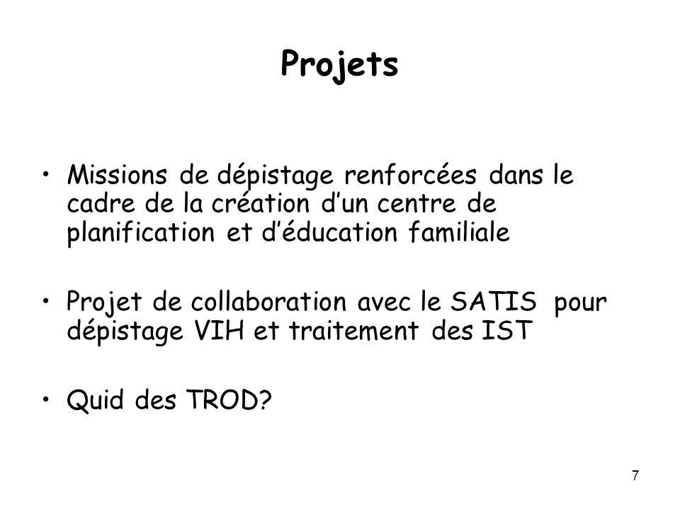 7 Projets Missions de dépistage renforcées dans le cadre de la création dun centre de planification et déducation familiale Projet de collaboration av