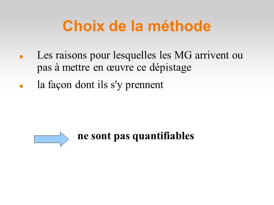 Choix de la méthode Les raisons pour lesquelles les MG arrivent ou pas à mettre en œuvre ce dépistage la façon dont ils s y prennent ne sont pas quantifiables