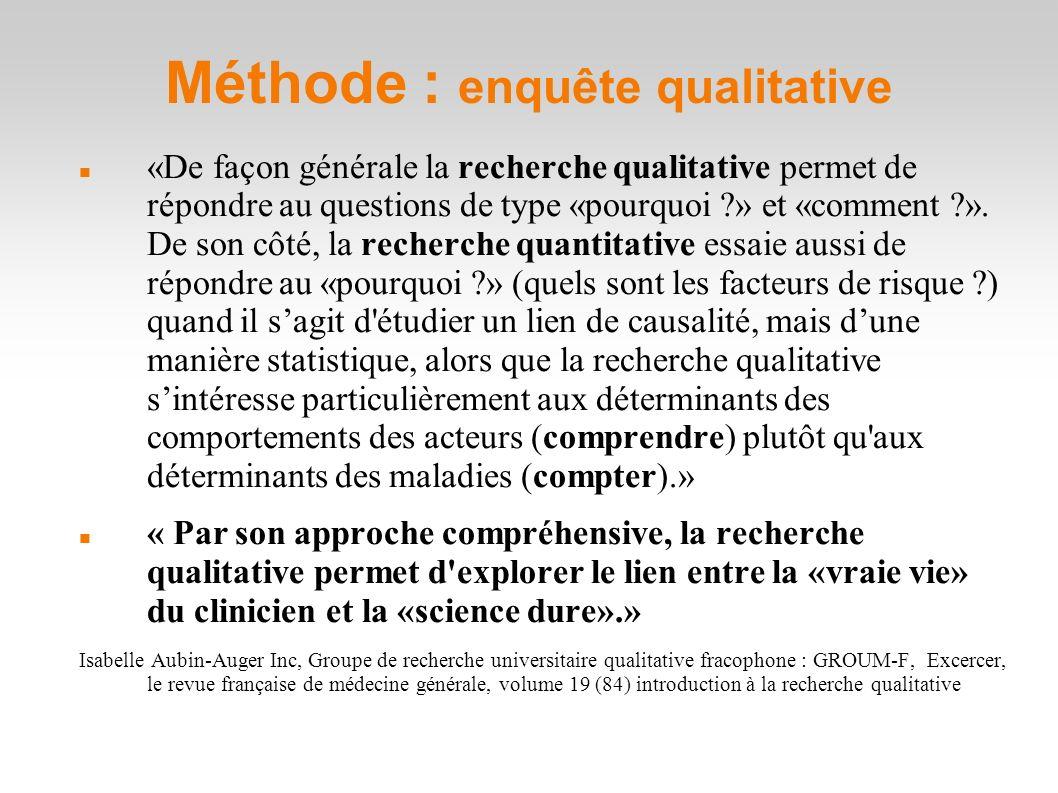 Méthode : enquête qualitative «De façon générale la recherche qualitative permet de répondre au questions de type «pourquoi ?» et «comment ?».